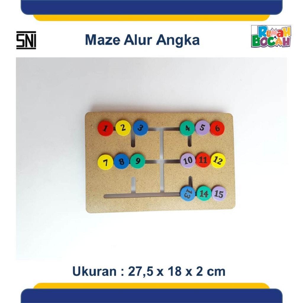 Jual Mainan Anak Edukatif Online maze Angka