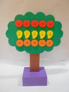 Jual Mainan Edukasi Kayu Pohon Hitung